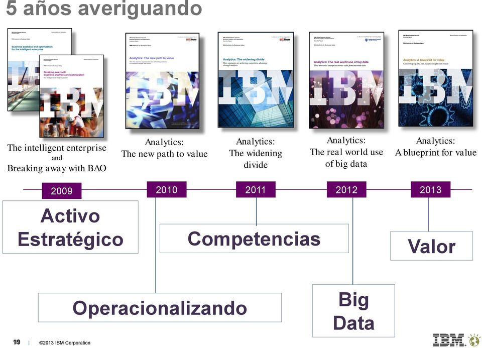 real world use of big data Analytics: A blueprint for value 2009 Activo
