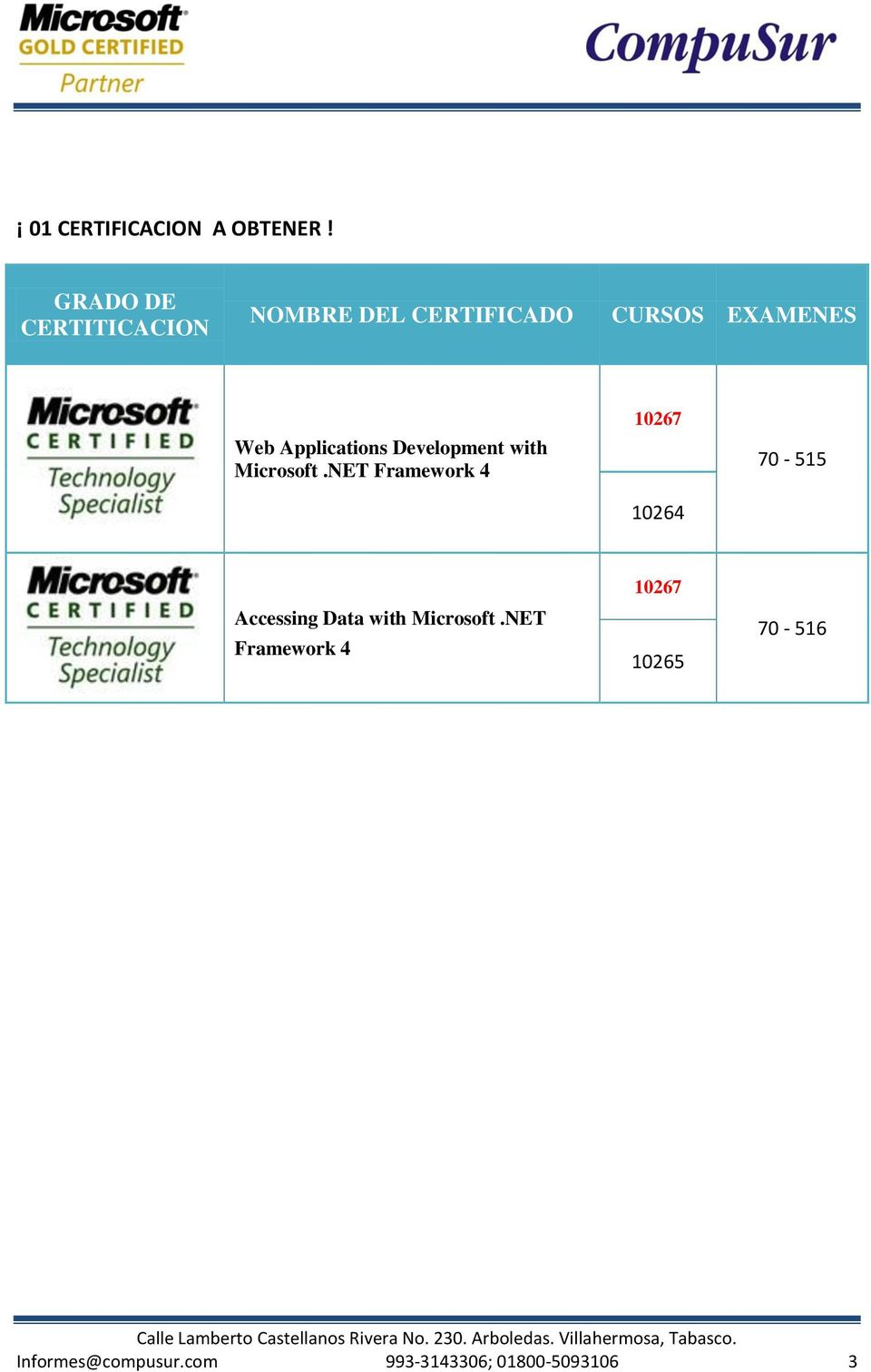 Applications Development with Microsoft.
