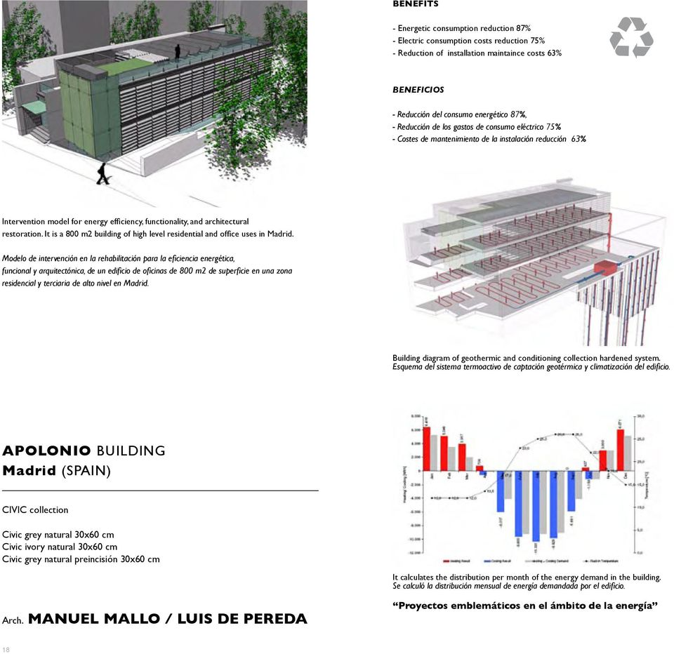 It is a 800 m2 building of high level residential and office uses in Madrid.