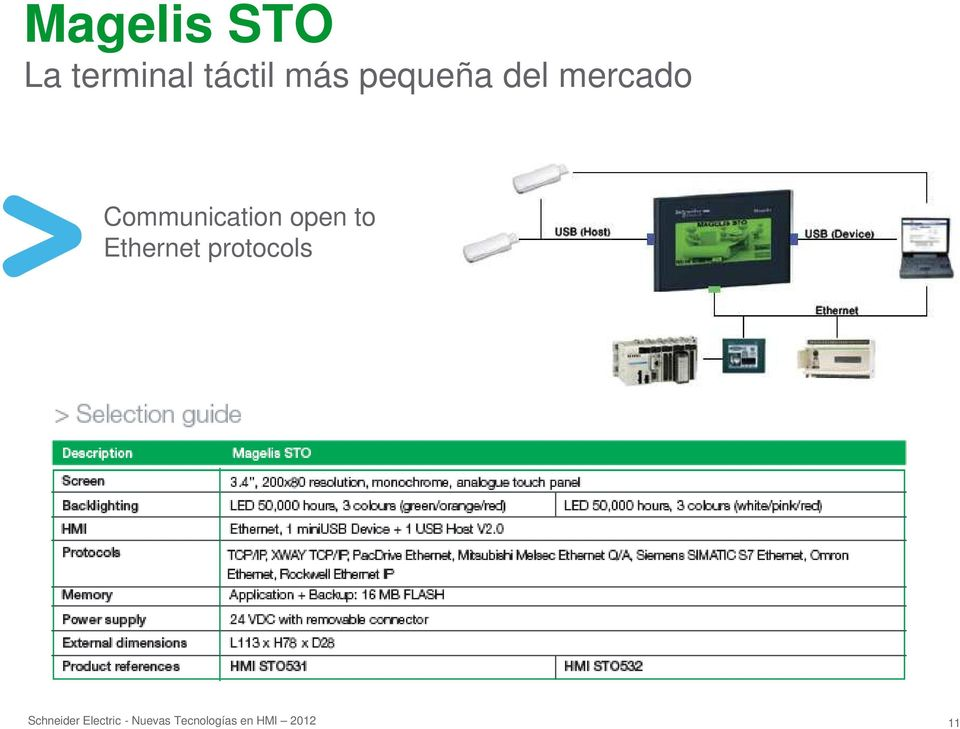open to Ethernet protocols Schneider