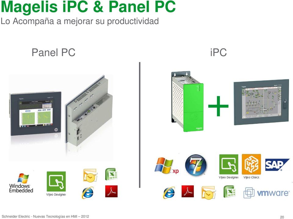 productividad Panel PC ipc +