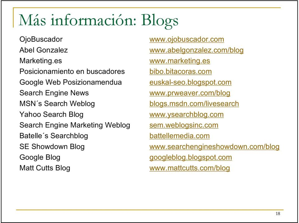 Weblog Batelle s Searchblog SE Showdown Blog Google Blog Matt Cutts Blog www.ojobuscador.com www.abelgonzalez.com/blog www.marketing.es bibo.