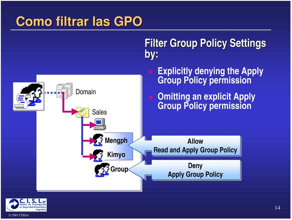 Omitting an explicit Apply Group Policy permission Mengph Kimyo