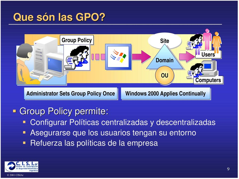 "Policy Once Windows 2000 Applies Continually "" Group Policy permite: """