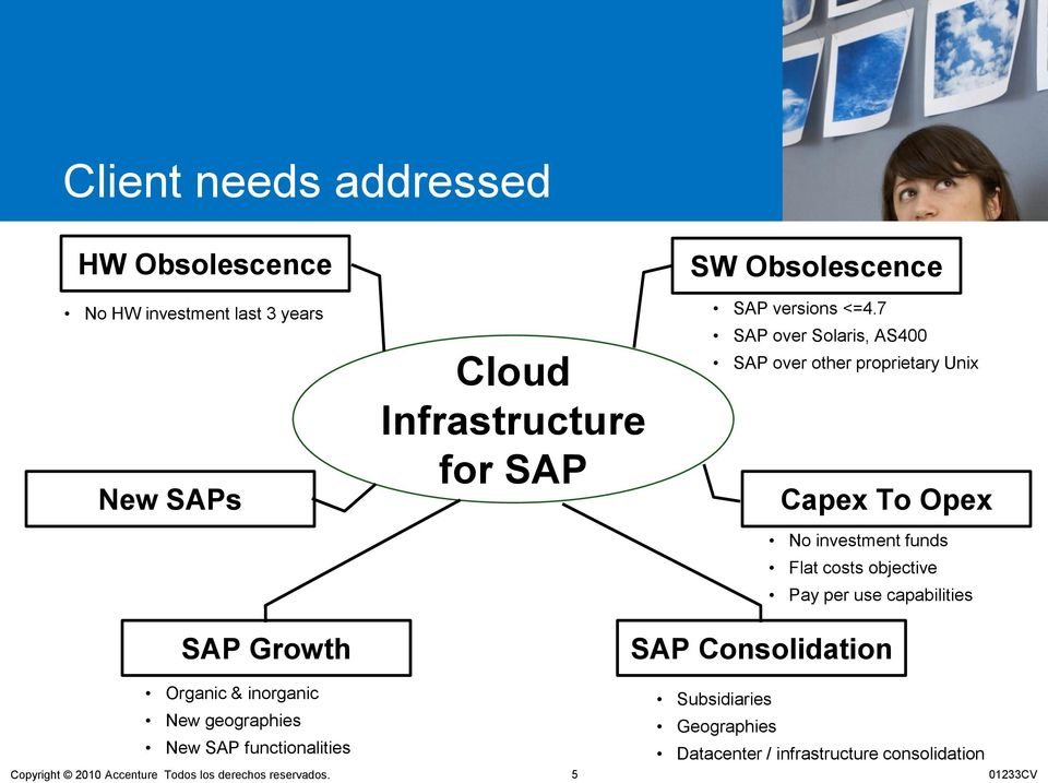 Opex No investment funds Flat costs objective Pay per use capabilities SAP Growth Organic & inorganic New