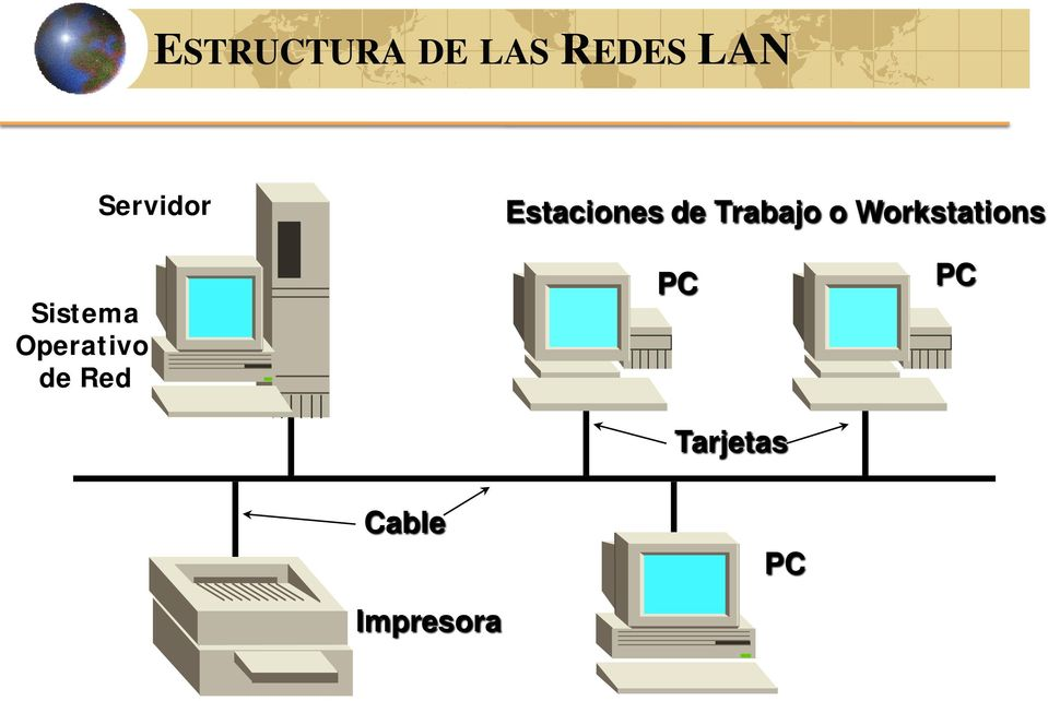 Workstations Sistema Operativo