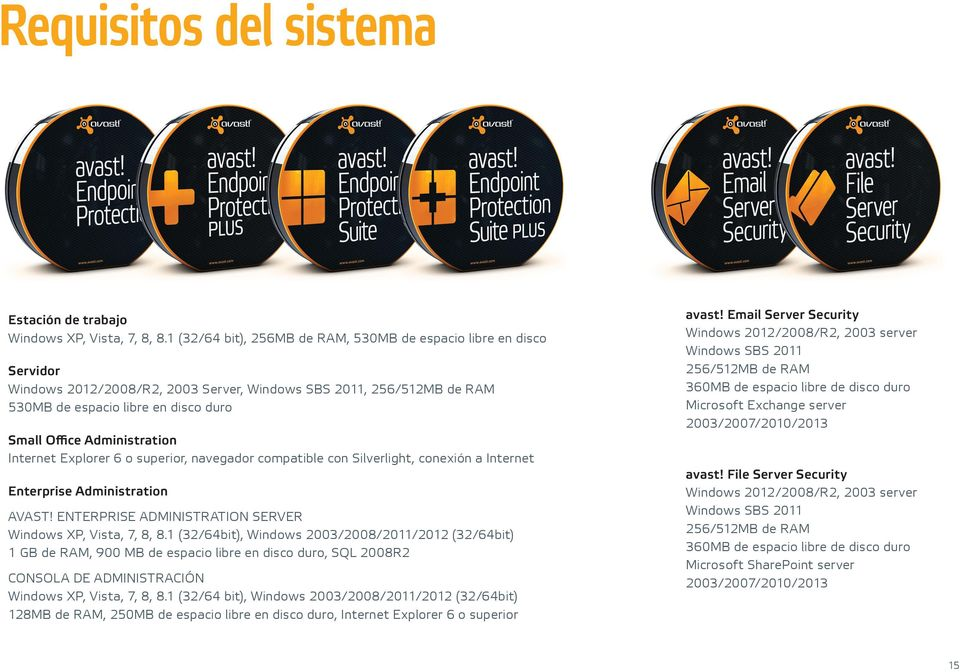 Email Server Security Windows 2012/2008/R2, 2003 server Windows SBS 2011 256/512MB de RAM 360MB de espacio libre de disco duro Microsoft Exchange server 2003/2007/2010/2013 Small Office