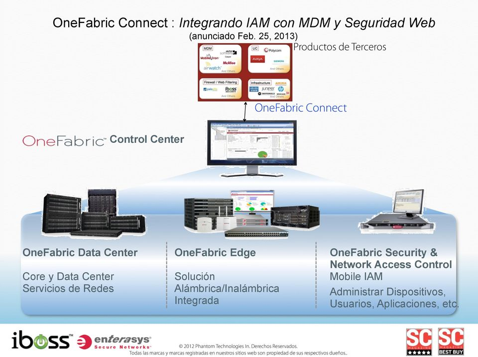 y Data Center Servicios de Redes OneFabric Edge Solución Alámbrica/Inalámbrica Integrada