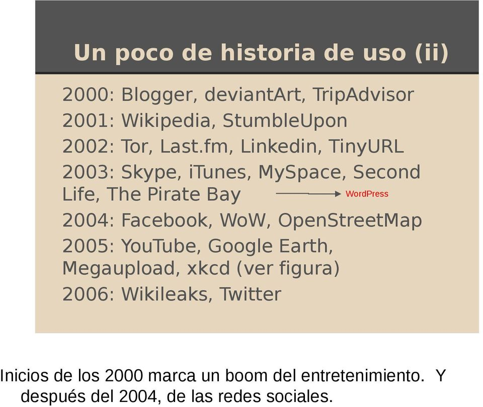 fm, Linkedin, TinyURL 2003: Skype, itunes, MySpace, Second Life, The Pirate Bay WordPress 2004: Facebook,
