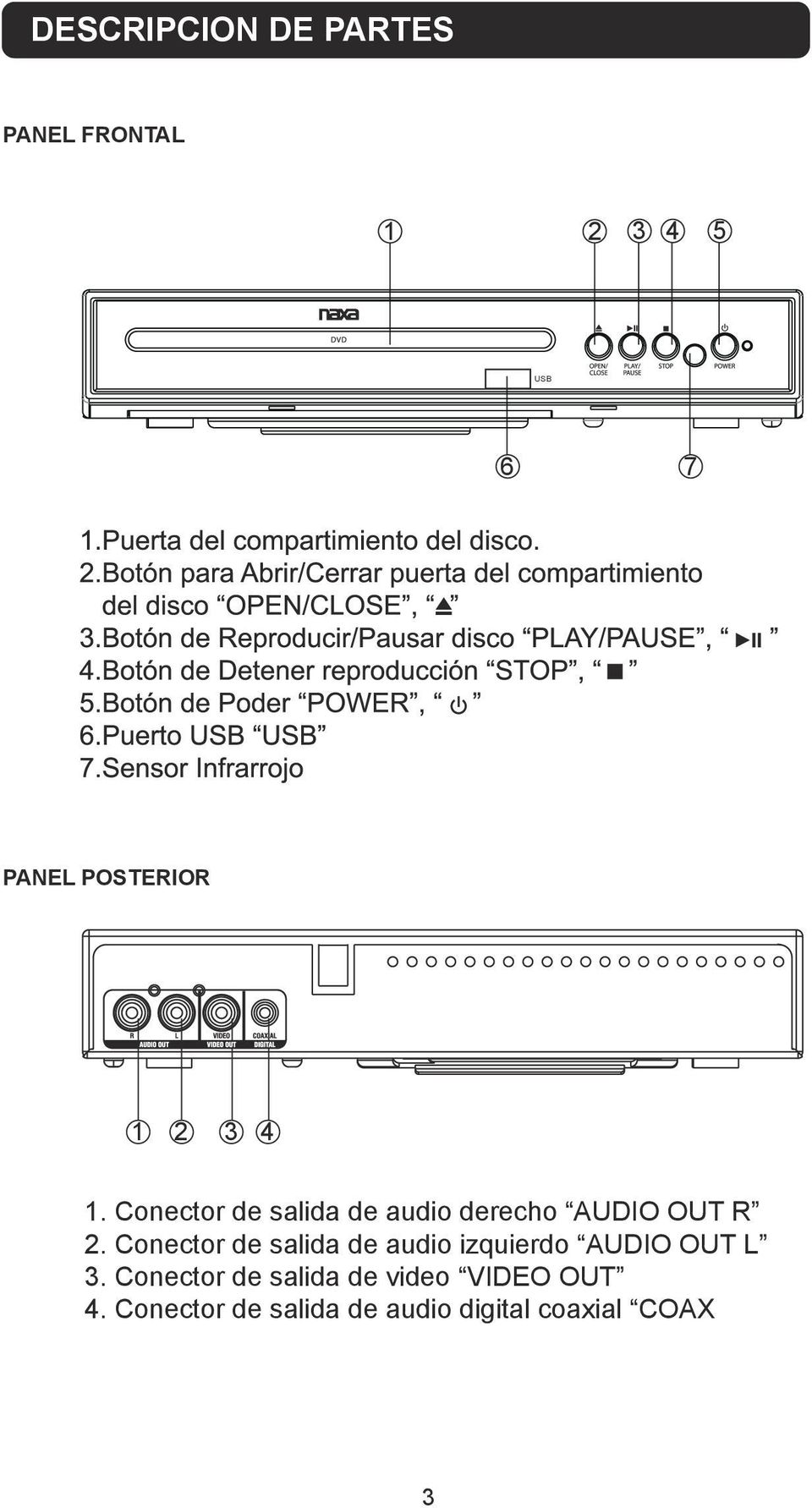 Conector de salida de audio derecho AUDIO OUT R 2.