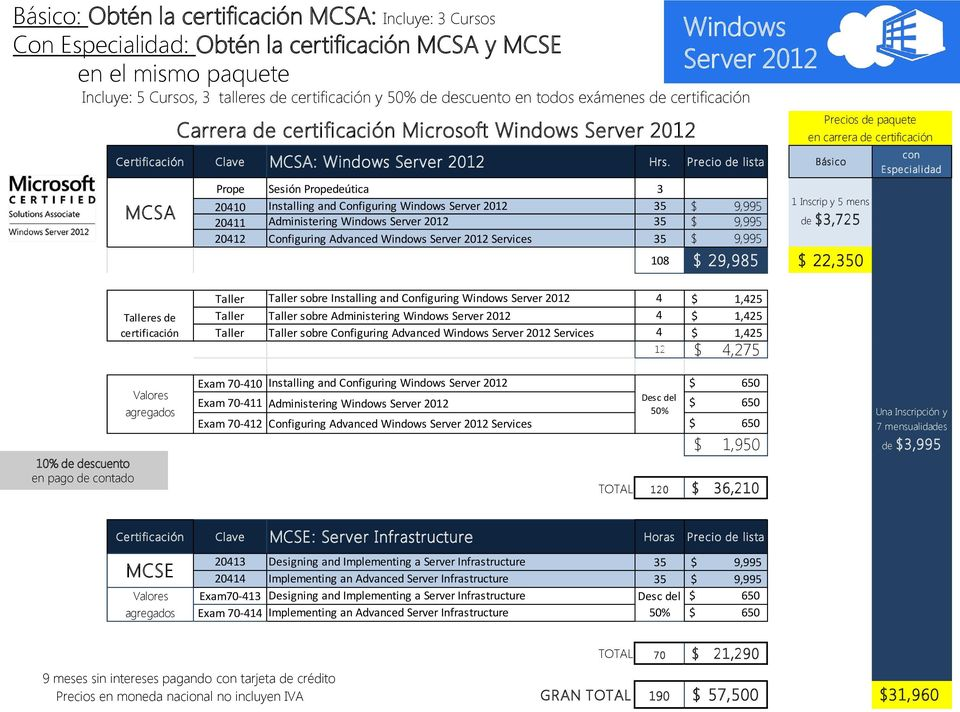 Precio de lista Básico MCSA Carrera de certificación Microsoft Windows Server 2012 Windows Server 2012 Prope Sesión Propedeútica 3 20410 Installing and Configuring Windows Server 2012 35 $ 9,995