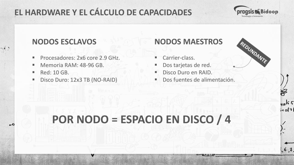 Disco Duro: 12x3 TB (NO-RAID) NODOS MAESTROS Carrier-class.