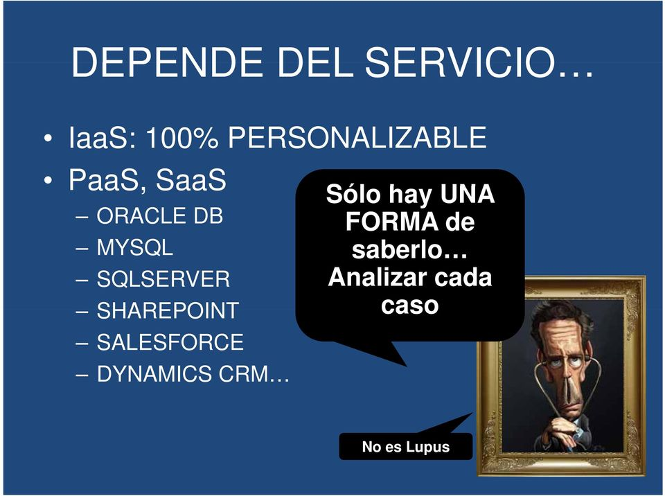 SQLSERVER SHAREPOINT SALESFORCE DYNAMICS CRM