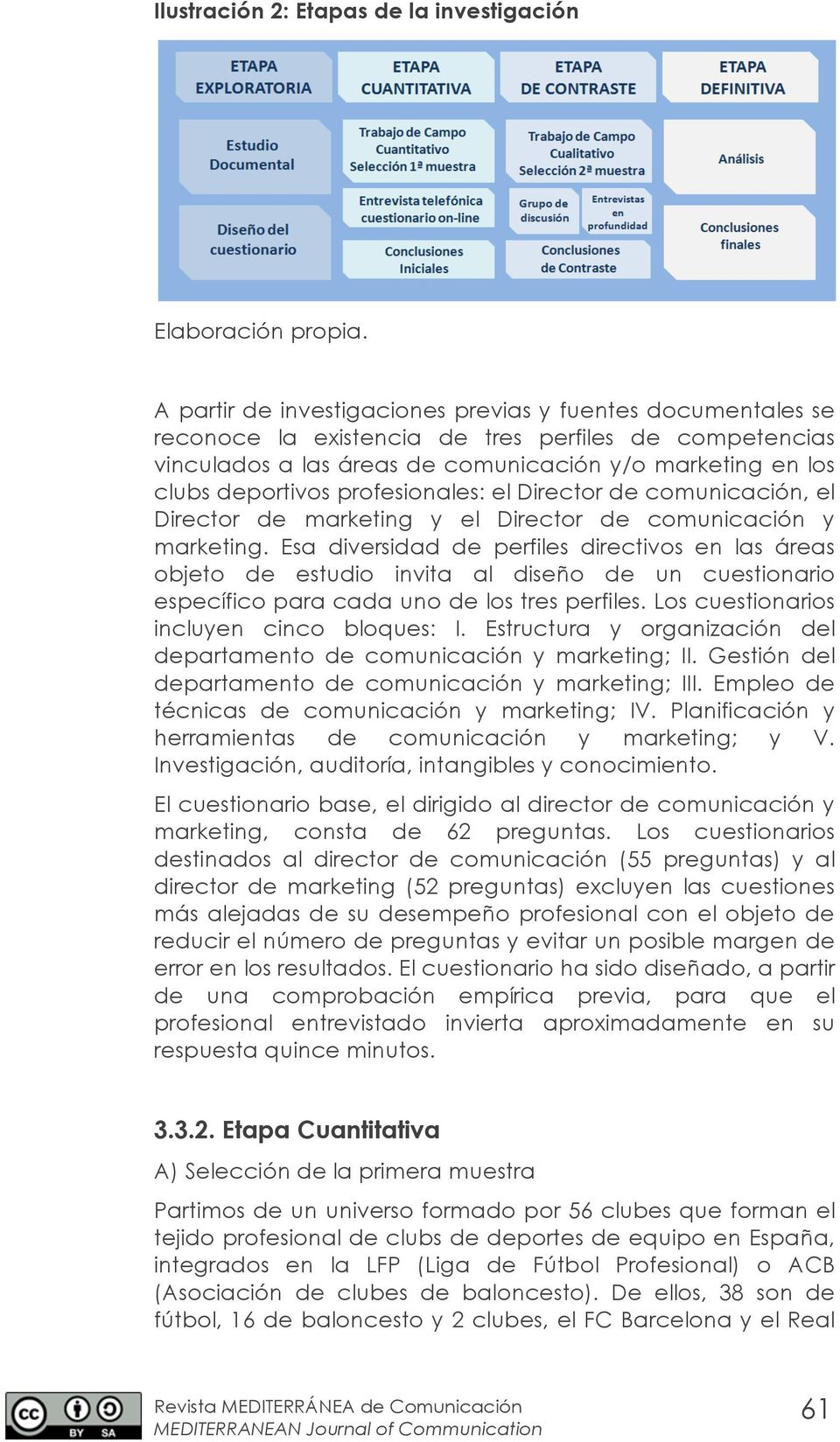 profesionales: el Director de comunicación, el Director de marketing y el Director de comunicación y marketing.