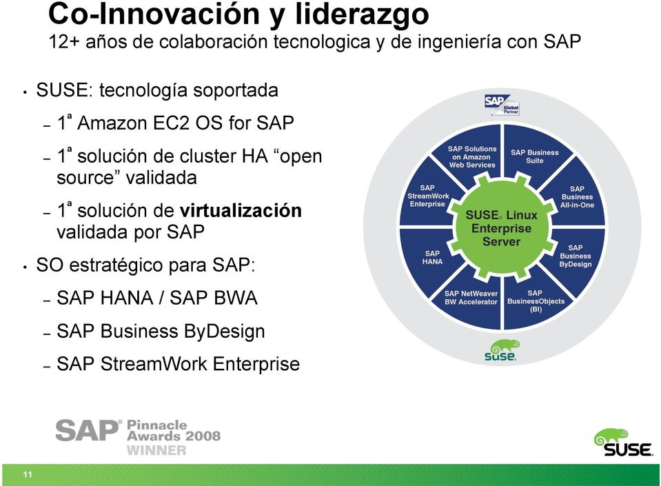 HA open source validada 1 ª solución de virtualización validada por SAP SO