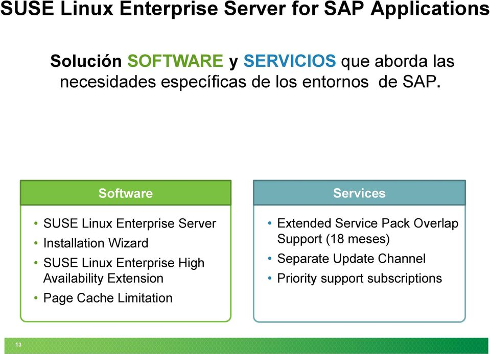 Software SUSE Linux Enterprise Server Installation Wizard SUSE Linux Enterprise High