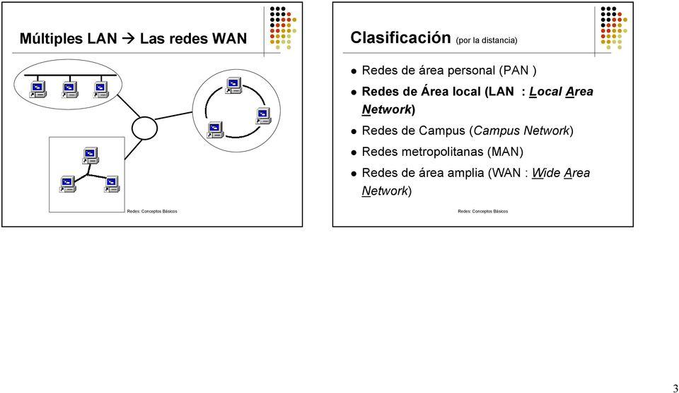 Local Area Network) Redes de Campus (Campus Network) Redes