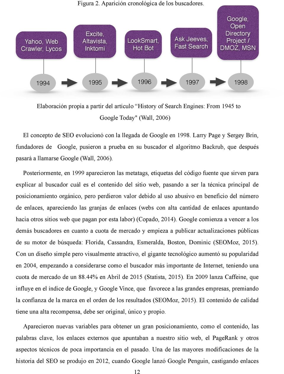 "artículo History of Search Engines: From 1945 to Google Today"" (Wall, 2006) El concepto de SEO evolucionó con la llegada de Google en 1998."