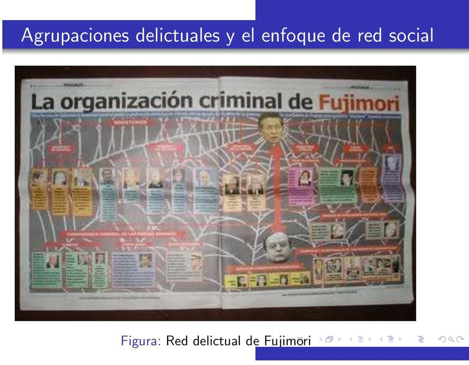 enfoque de red social