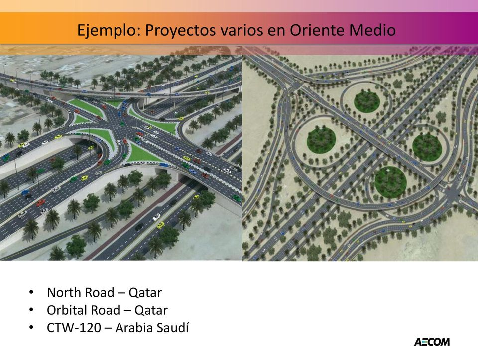 North Road Qatar Orbital
