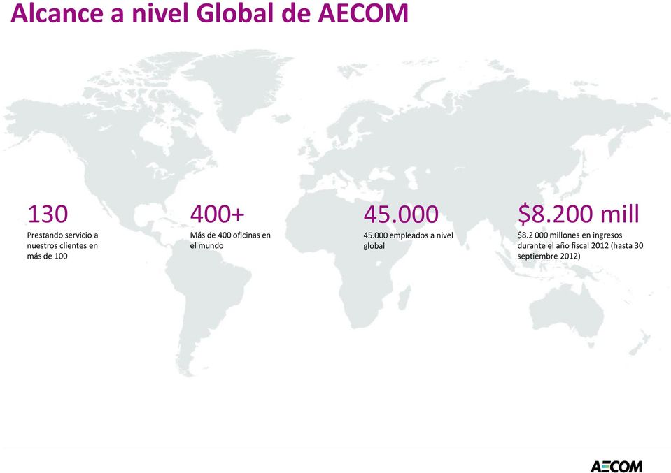 mundo 45.000 45.000 empleados a nivel global $8.200 mill $8.