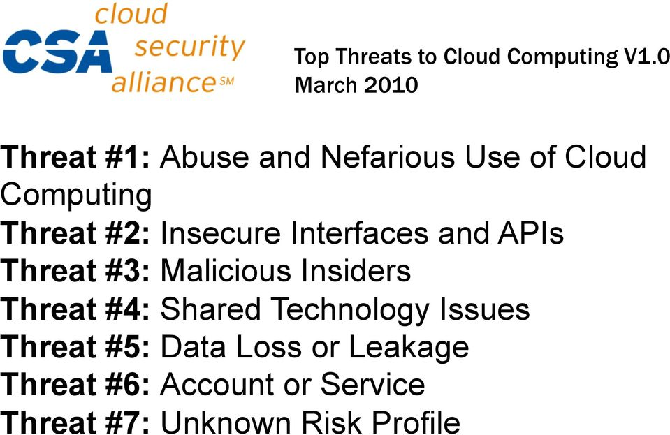 #2: Insecure Interfaces and APIs Threat #3: Malicious Insiders Threat #4:
