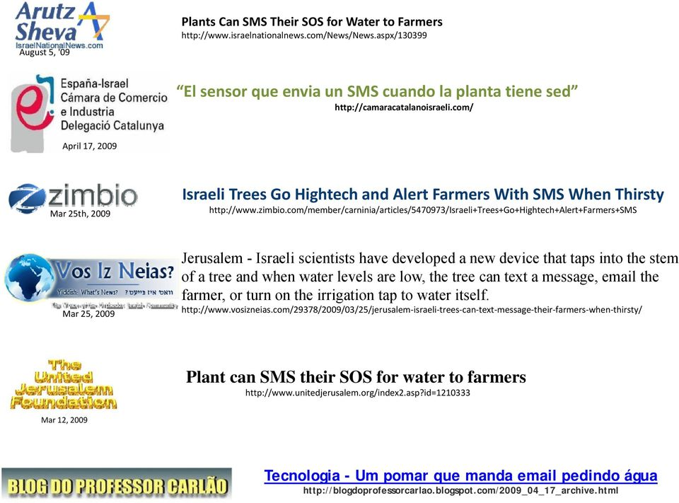 com/member/carninia/articles/5470973/israeli+trees+go+hightech+alert+farmers+sms Mar 25, 2009 Jerusalem - Israeli scientists have developed a new device that taps into the stem of a tree and when