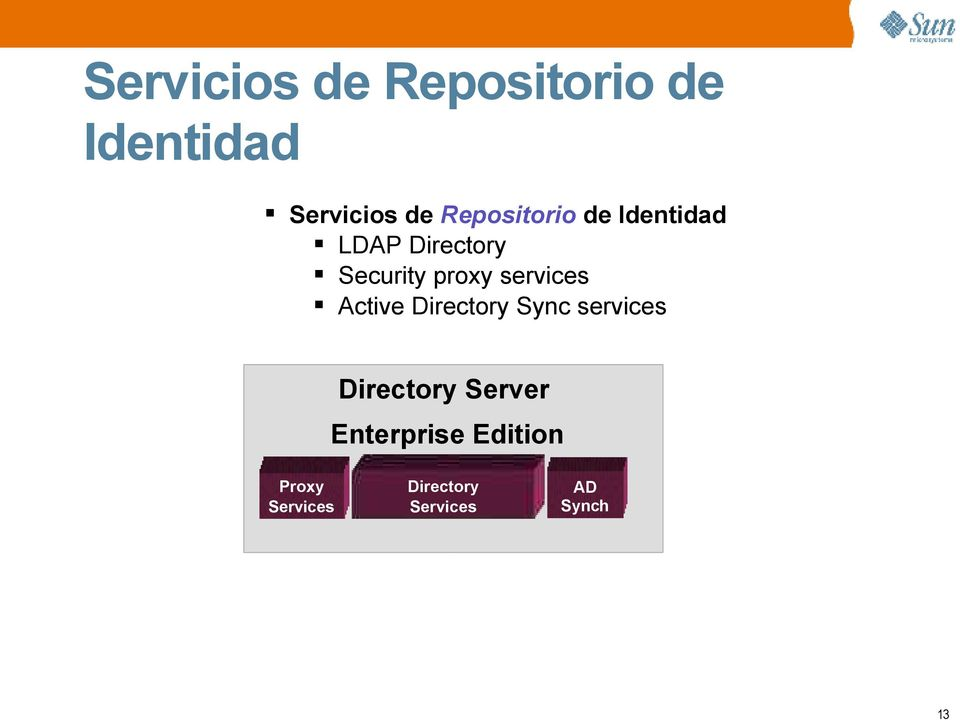 services Active Directory Sync services Directory Server
