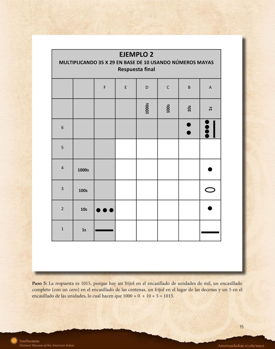 EJEMPLO MULTIPLICANDO X 9 EN BASE DE 0 USANDO NÚMEROS MAYAS Respuesta final Step : The answer is 0, because there is a bean in the place box, a complete box (with a zero) in the place box, a bean in