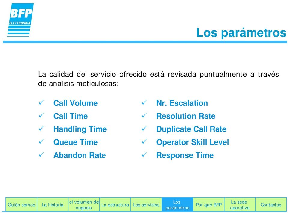 Escalation Call Time Resolution Rate Handling Time Duplicate Call