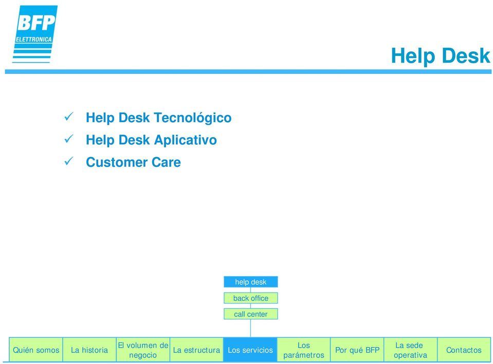 Aplicativo Customer Care help