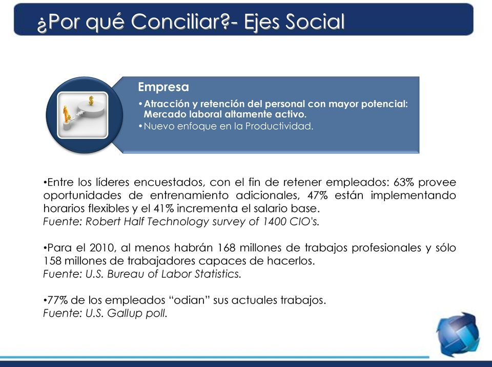el 41% incrementa el salario base. Fuente: Robert Half Technology survey of 1400 CIO's.