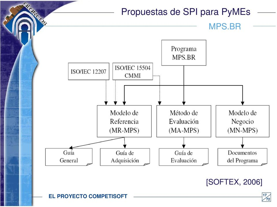 PyMEs MPS.
