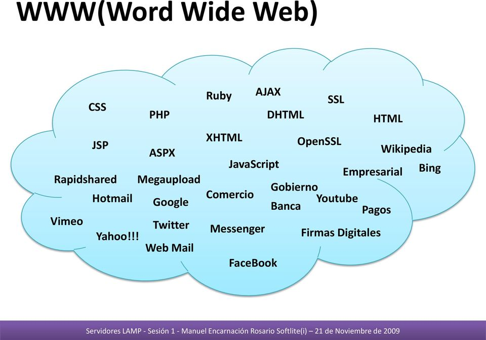!! Web Mail Ruby AJAX SSL DHTML HTML XHTML OpenSSL Wikipedia