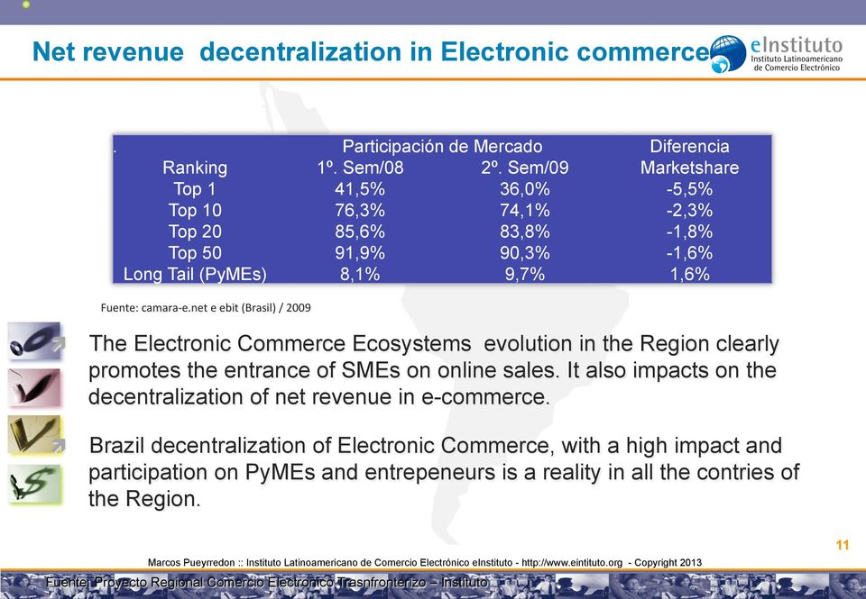 net e ebit (Brasil) / 2009 ì The Electronic Commerce Ecosystems evolution in the Region clearly promotes the entrance of SMEs on online sales.