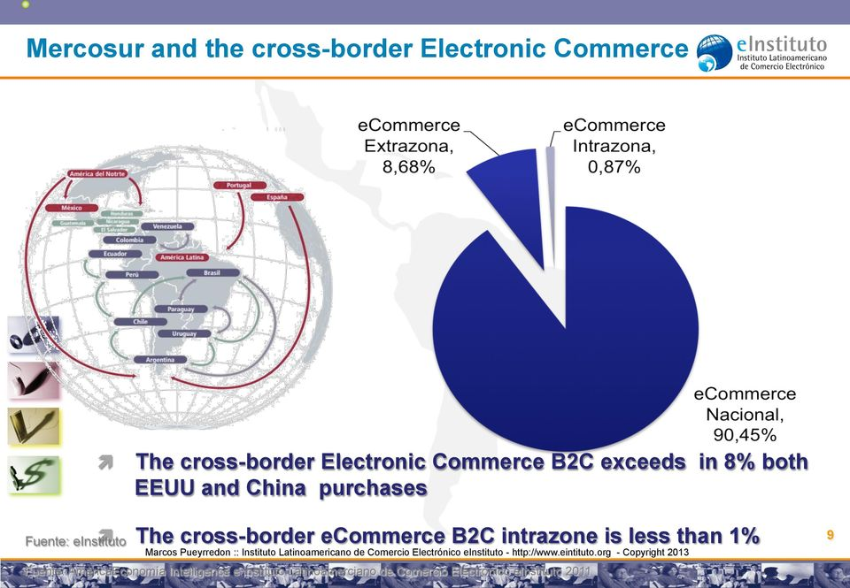 The cross-border ecommerce B2C intrazone is less than 1% Fuente: AméricaEconomía
