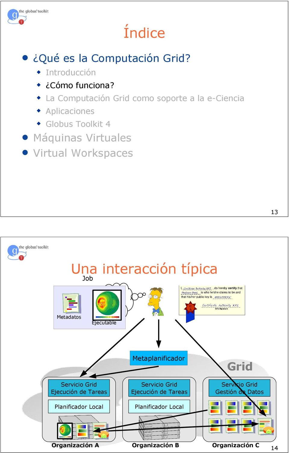 Workspaces 13 Una interacción típica Job Metadatos Ejecutable Metaplanificador Servicio Grid Ejecución de