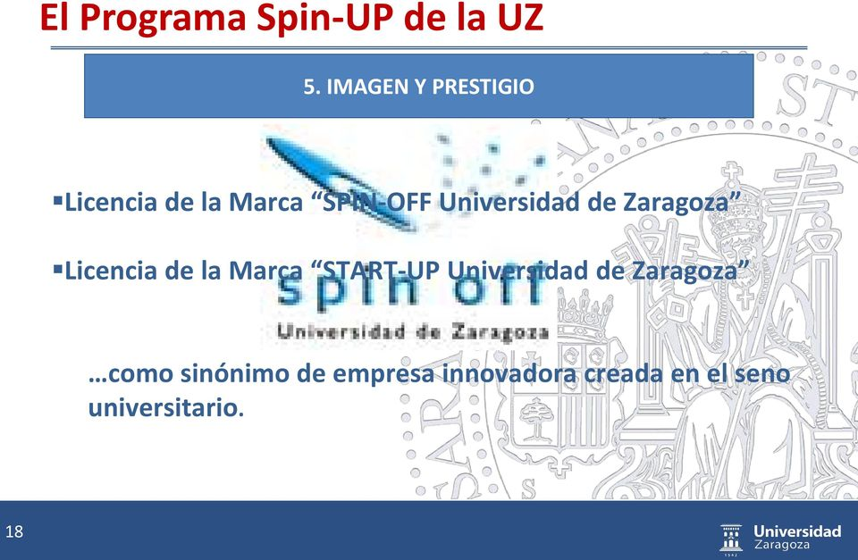 Universidad de Zaragoza Licencia de la Marca START-UP