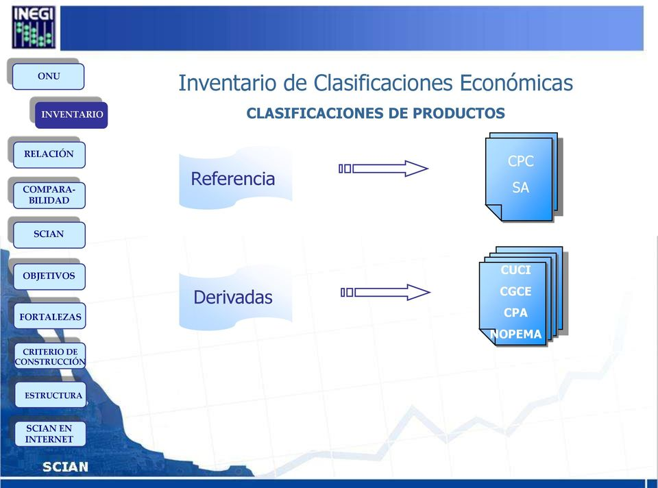 PRODUCTOS Referencia CPC SA