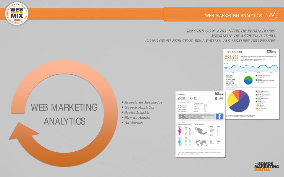 LAS MEJORES DECISIONES WEB MARKETING ANALYTICS Reporte de