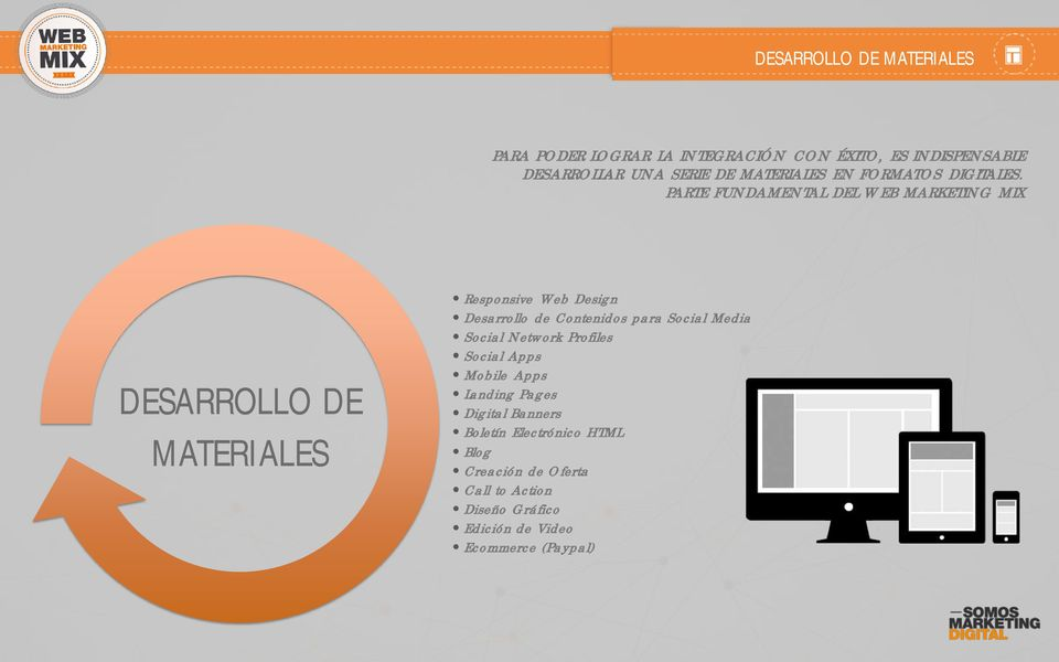 PARTE FUNDAMENTAL DEL WEB MARKETING MIX DESARROLLO DE MATERIALES Responsive Web Design Desarrollo de Contenidos para