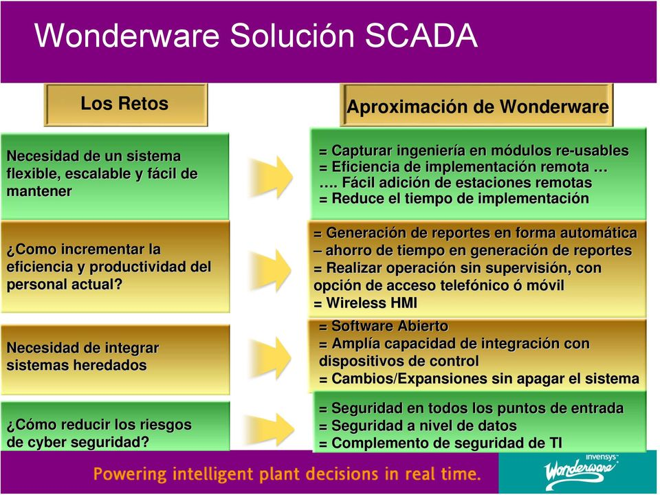 Aproximación de Wonderware = Capturar ingeniería a en módulos m re-usables = Eficiencia de implementación n remota.