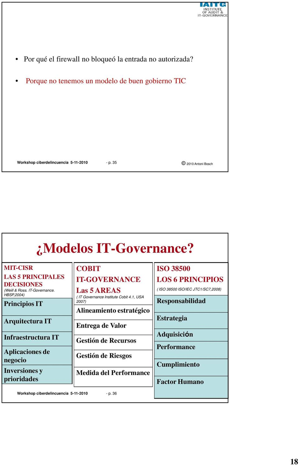 MIT-CISR LAS 5 PRINCIPALES DECISIONES (Weill & Ross. IT-Governance.