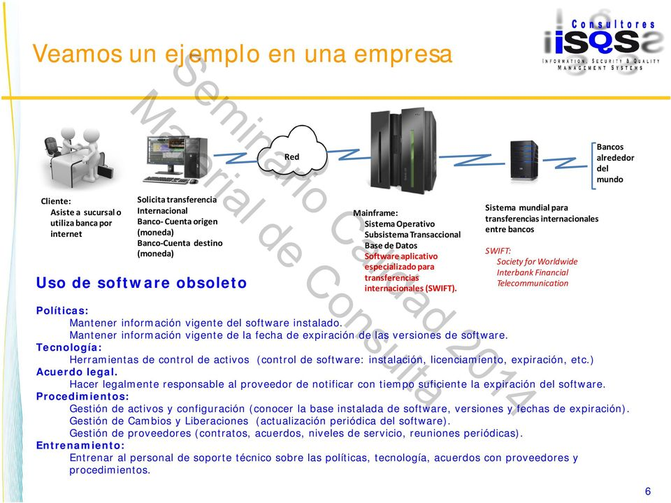 Sistema mundial para transferencias internacionales i entre bancos SWIFT: Society for Worldwide Interbank Financial Telecommunication Políticas: Mantener información vigente del software instalado.