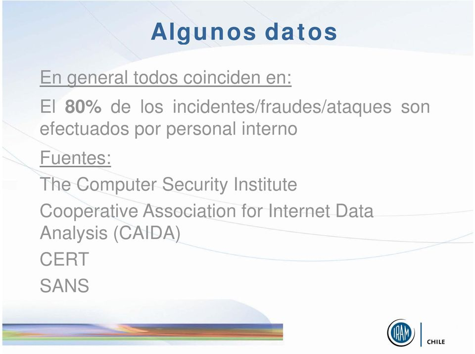 personal interno Fuentes: The Computer Security Institute