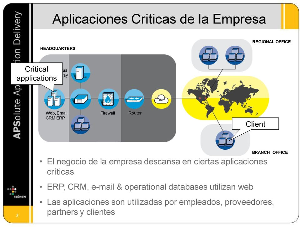 descansa en ciertas aplicaciones críticas ERP, CRM, e-mail & operational databases