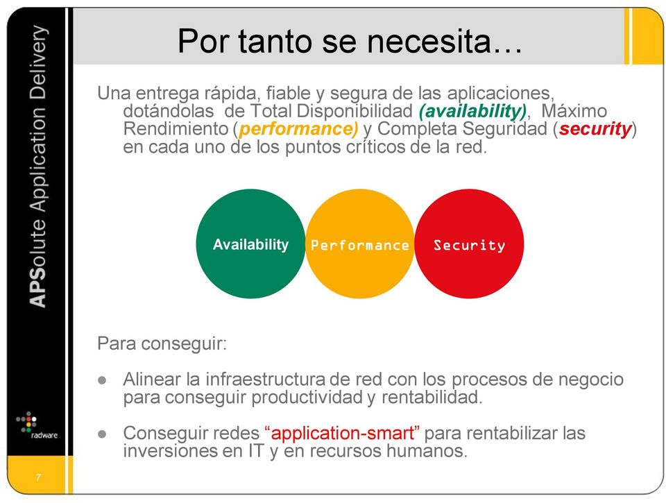 red. Availability Performance Security Para conseguir: Alinear la infraestructura de red con los procesos de negocio para