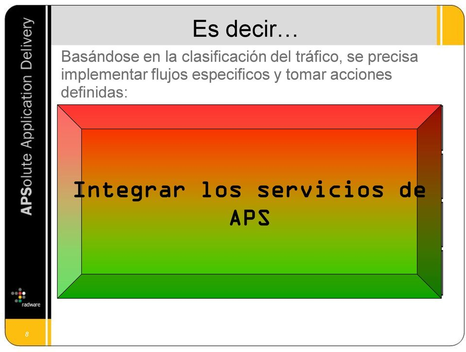acciones definidas: Secure Classify Take actions