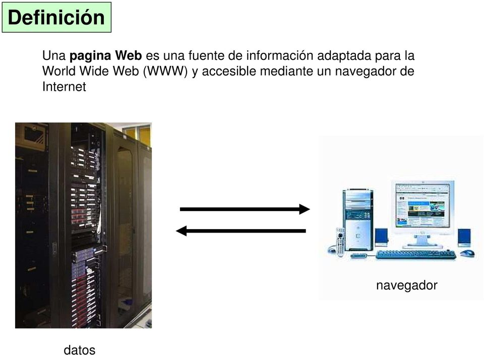 World Wide Web (WWW) y accesible