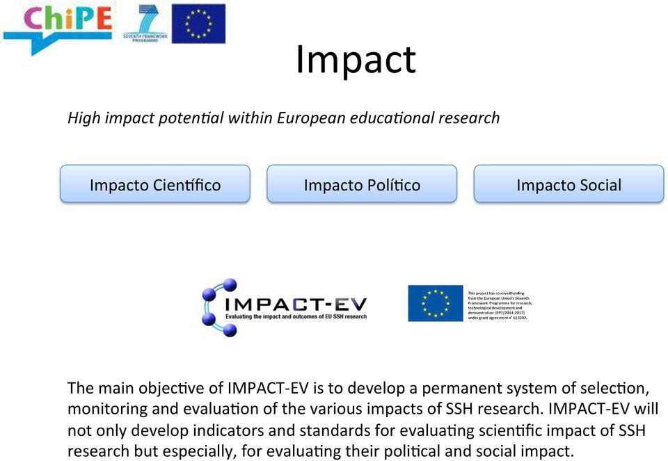evaluamon of the various impacts of SSH research.